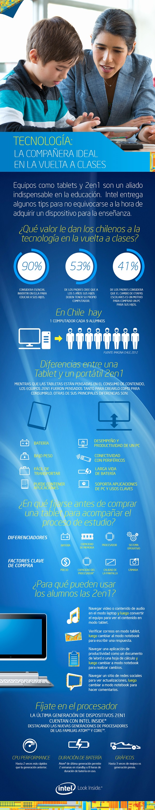 intel-clases-chile