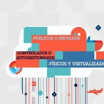 3 claves de SoftLayer para desplegar y controlarlo todo
